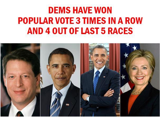 pop-vote